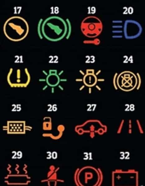 Auto paneļa apzīmējumi, brīdinājuma simboli